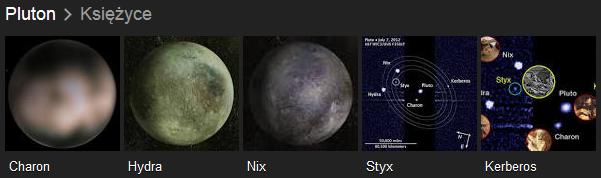 Pluton - księżyce: Charon, Hydra, Nix, Styx i Kerberos.