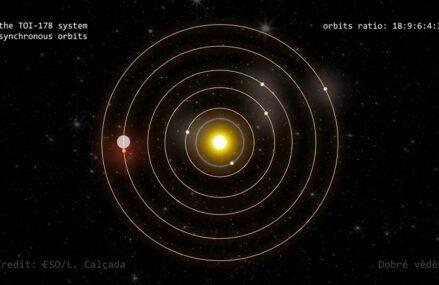 Odkryto zaskakujący układ 6 egzoplanet w systemie TOI-178