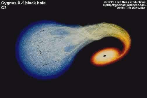 Układ podwójny Cygnus X-1 z czarną dziurą - wizualizacja. Fotografia: Eso.org.
