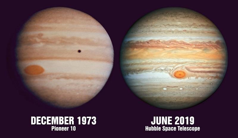 Wielka Czerwona Plama na Jowiszu w 1973 roku (zdjęcie wykonane przez sondę Pioneer) i w 2019 roku (obraz z Kosmicznego Teleskopu Hubble'a). Zdjęcia pokazują znaczne zredukowanie wielkości antycyklonu na przestrzeni tych 46 lat. Żródło: redd.it.